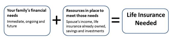 Life Insurance Quote Calculator Inspiration Online Life Insurance Quotes 15 Secs