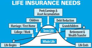 Life Insurance Quote Calculator Brilliant Life Insurance Quote Calculator Uk  Best Quote 2017